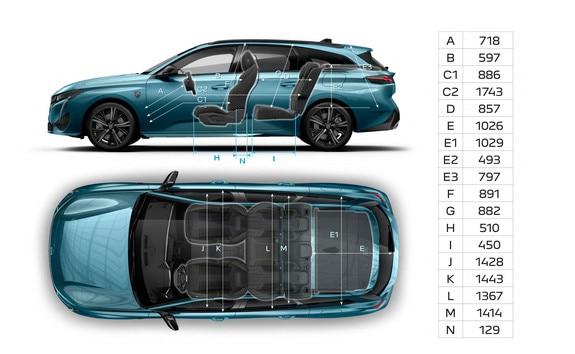 New PEUGEOT 308 SW, interior dimensions