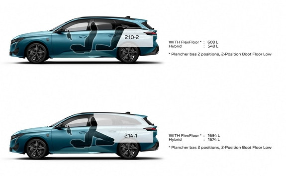 New PEUGEOT 308 SW, boot dimensions