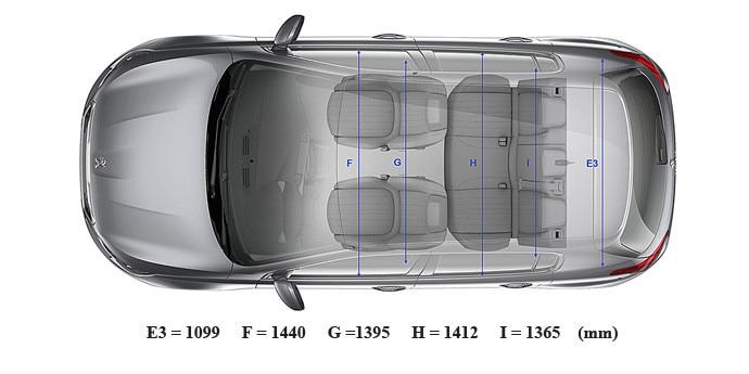 /image/45/7/new_peugeot_308_interior_width_dimensions2.126457.jpg